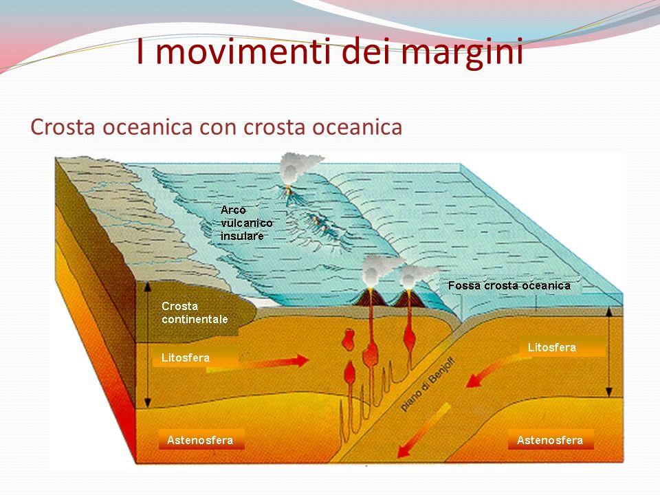 Crosta oceanica con crosta oceanica I movimenti dei margini