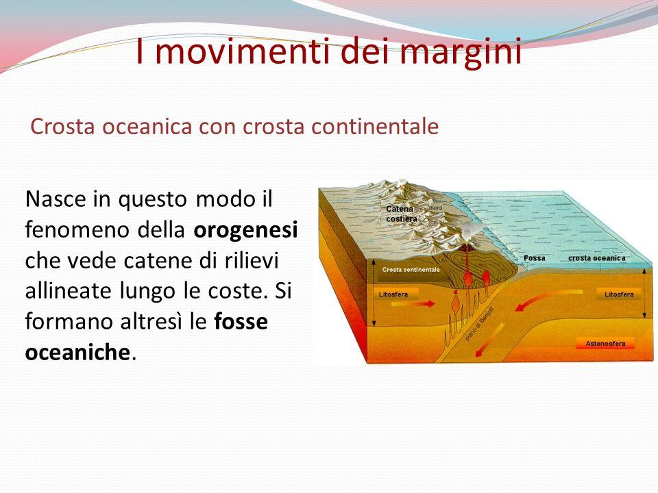 Crosta oceanica con crosta continentale Nasce in questo modo il fenomeno della orogenesi che vede catene di rilievi allineate lungo le coste. Si forma
