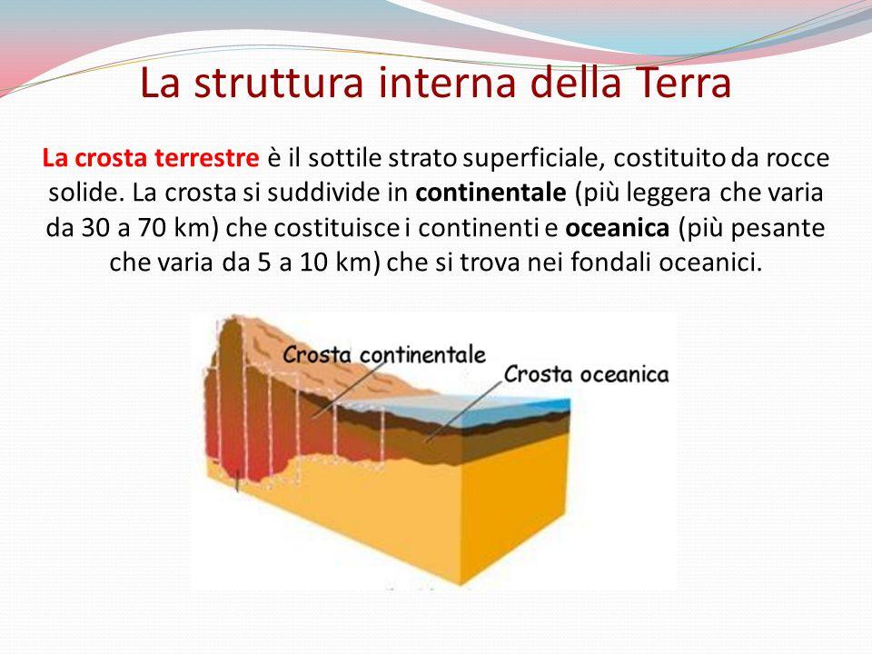 La crosta terrestre è il sottile strato superficiale, costituito da rocce solide. La crosta si suddivide in continentale (più leggera che varia da 30