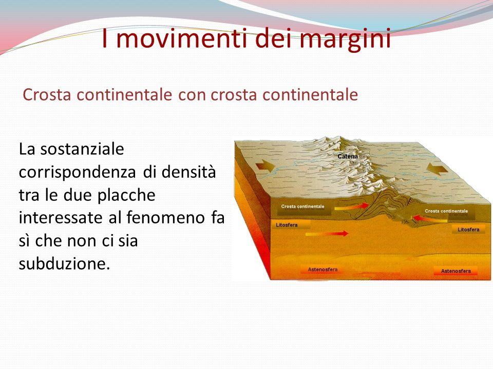 Crosta continentale con crosta continentale La sostanziale corrispondenza di densità tra le due placche interessate al fenomeno fa sì che non ci sia s