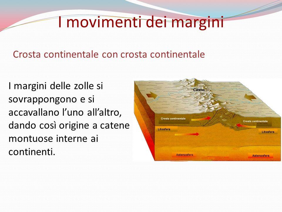 Crosta continentale con crosta continentale I margini delle zolle si sovrappongono e si accavallano luno allaltro, dando così origine a catene montuose interne ai continenti.