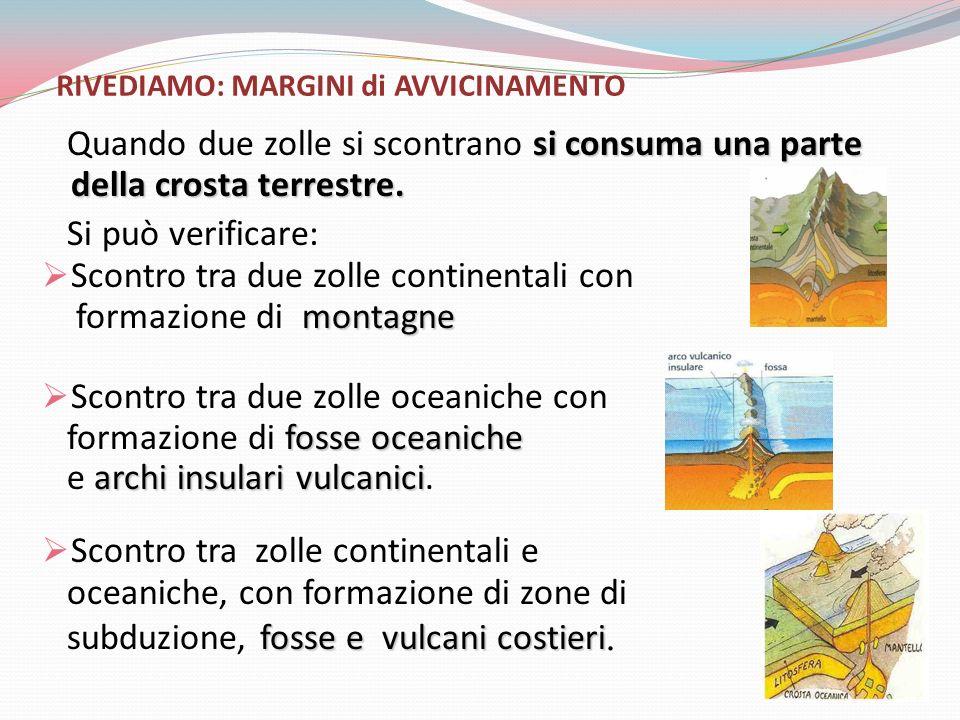 RIVEDIAMO: MARGINI di AVVICINAMENTO si consuma una parte della crosta terrestre.
