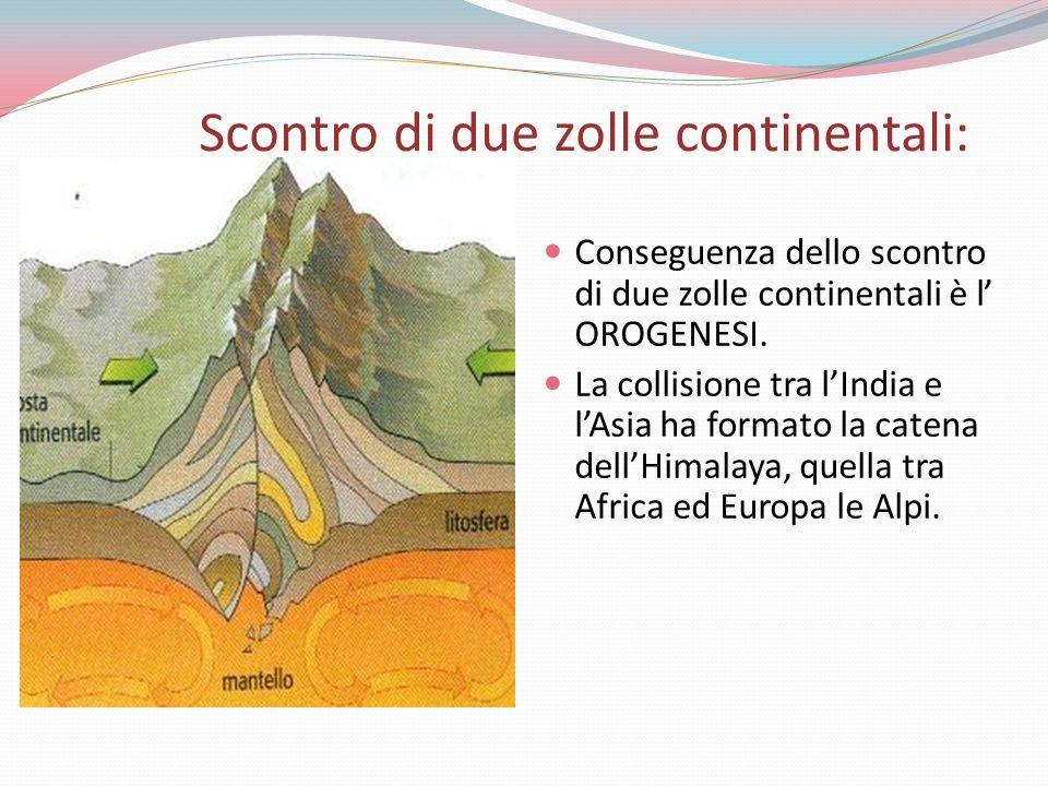 Scontro di due zolle continentali: Conseguenza dello scontro di due zolle continentali è l OROGENESI. La collisione tra lIndia e lAsia ha formato la c