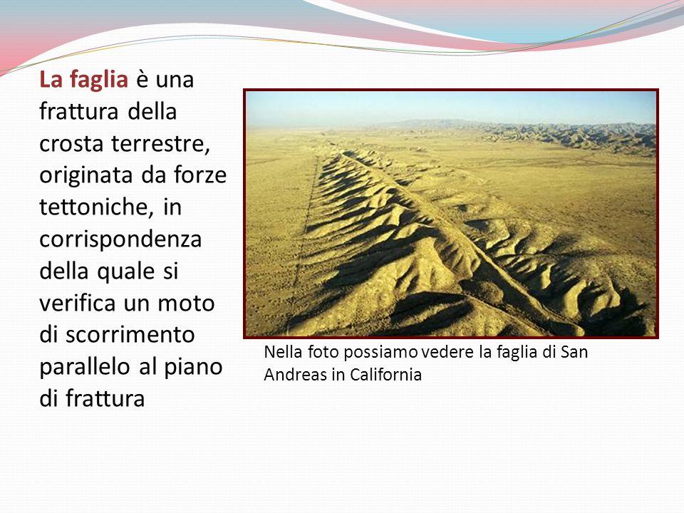 Nella foto possiamo vedere la faglia di San Andreas in California frattura La faglia è una frattura della crosta terrestre, originata da forze tettoni