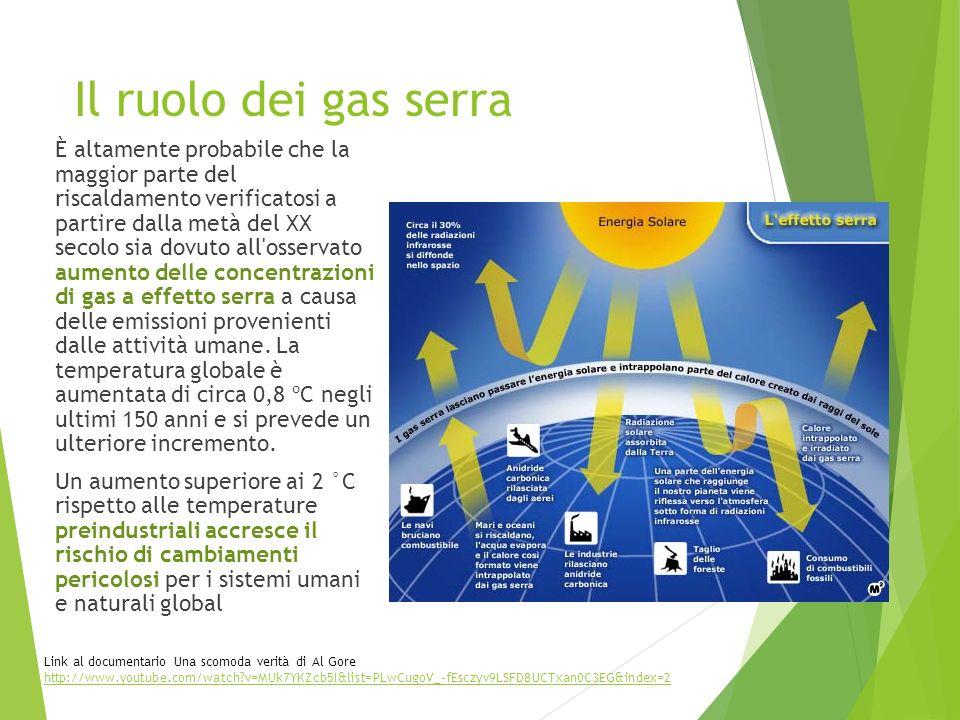 Il ruolo dei gas serra È altamente probabile che la maggior parte del riscaldamento verificatosi a partire dalla metà del XX secolo sia dovuto all'oss