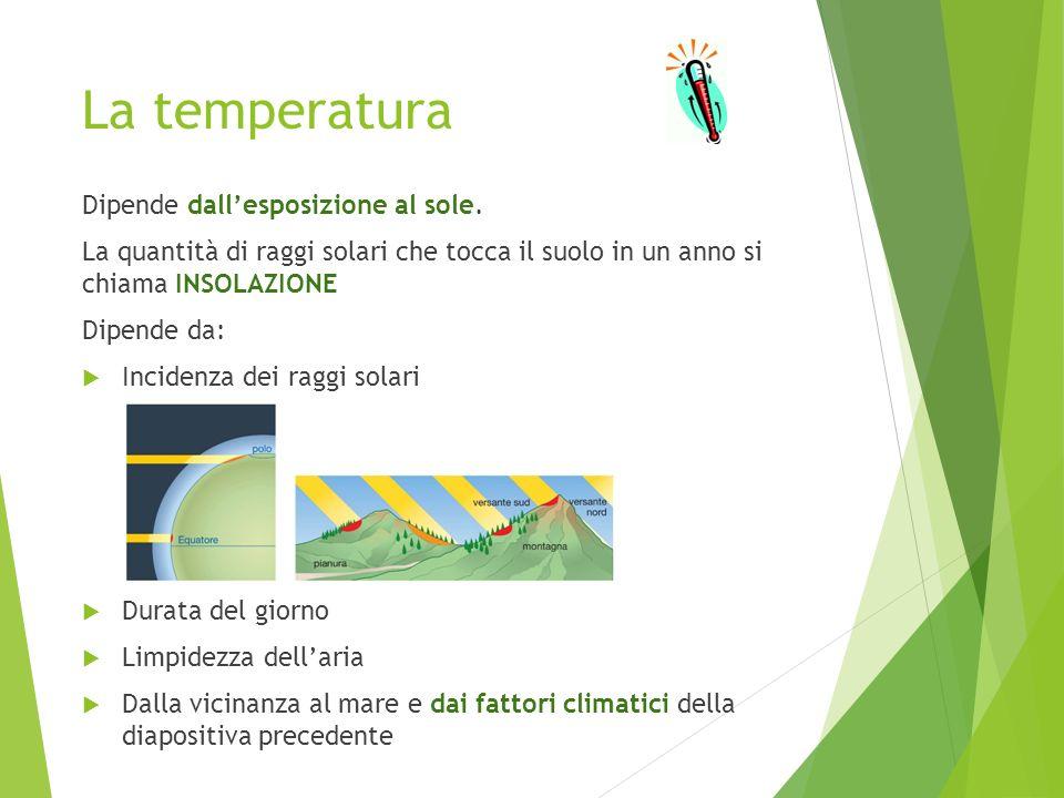 La temperatura Dipende dallesposizione al sole. La quantità di raggi solari che tocca il suolo in un anno si chiama INSOLAZIONE Dipende da: Incidenza