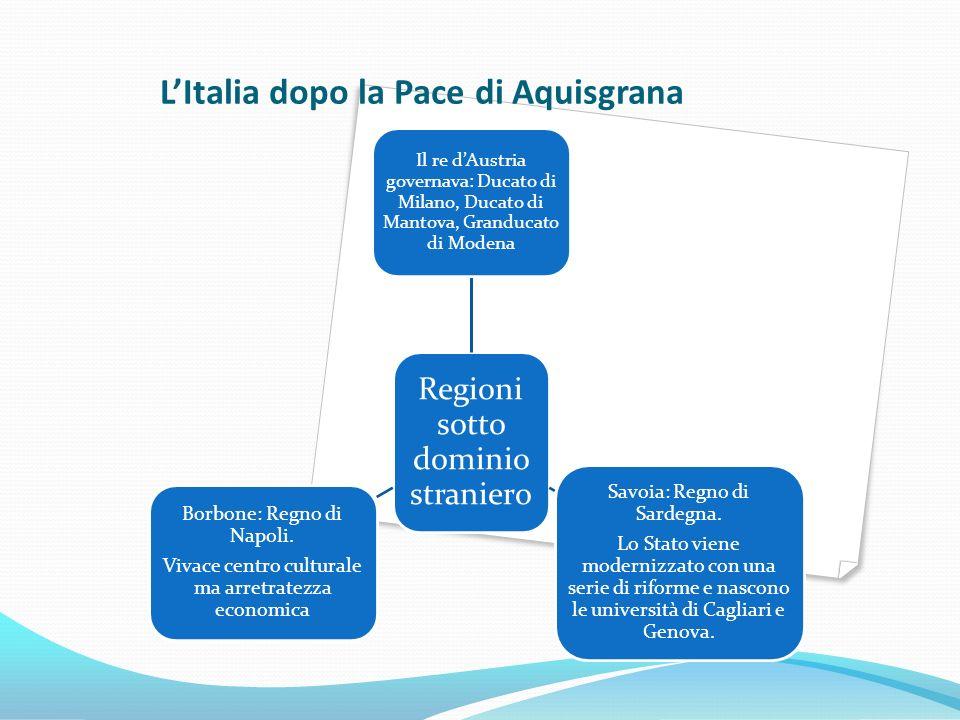 LItalia dopo la Pace di Aquisgrana Regioni sotto dominio straniero Il re dAustria governava: Ducato di Milano, Ducato di Mantova, Granducato di Modena Savoia: Regno di Sardegna.