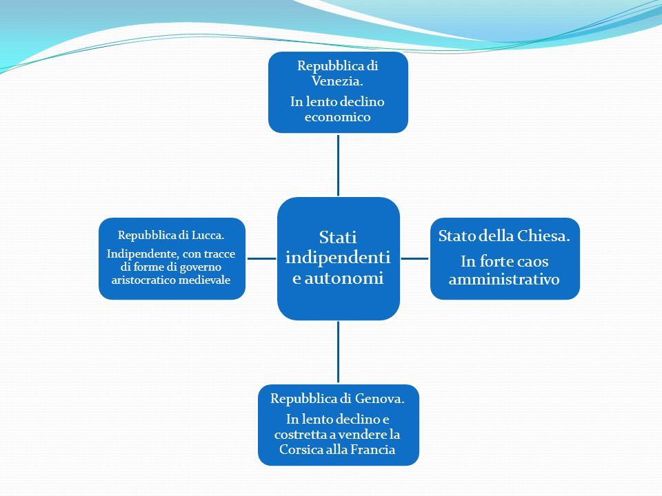 Stati indipendenti e autonomi Repubblica di Venezia.