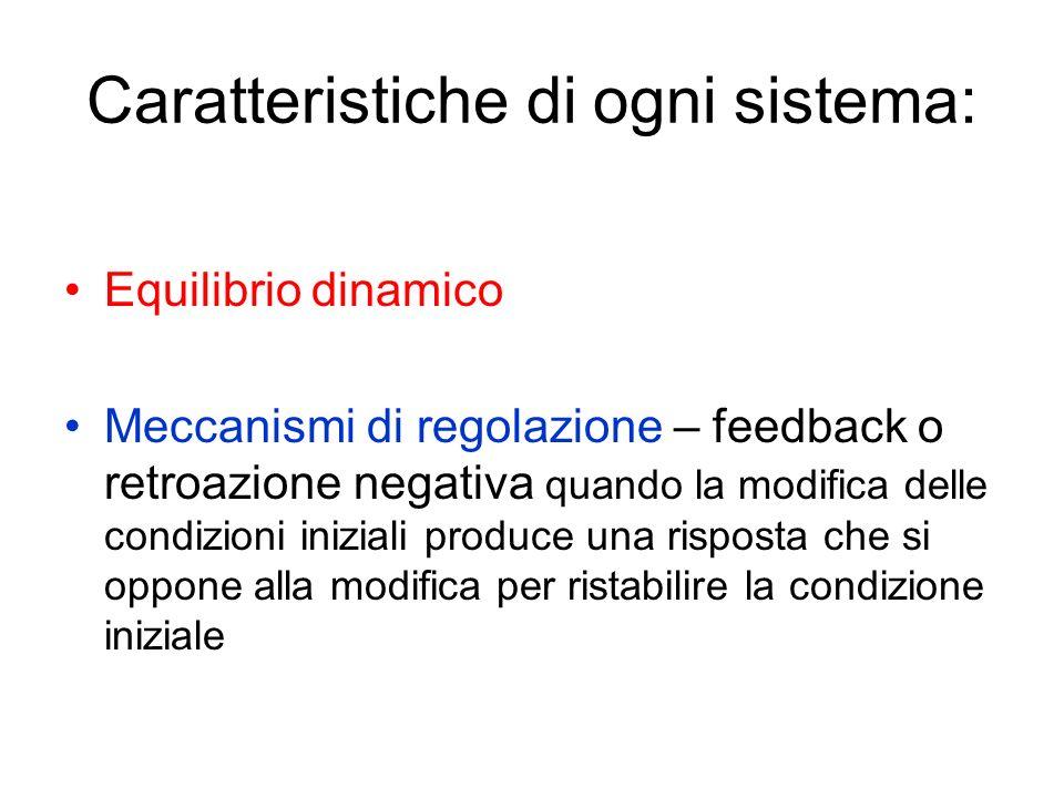 Caratteristiche di ogni sistema: Equilibrio dinamico Meccanismi di regolazione – feedback o retroazione negativa quando la modifica delle condizioni i