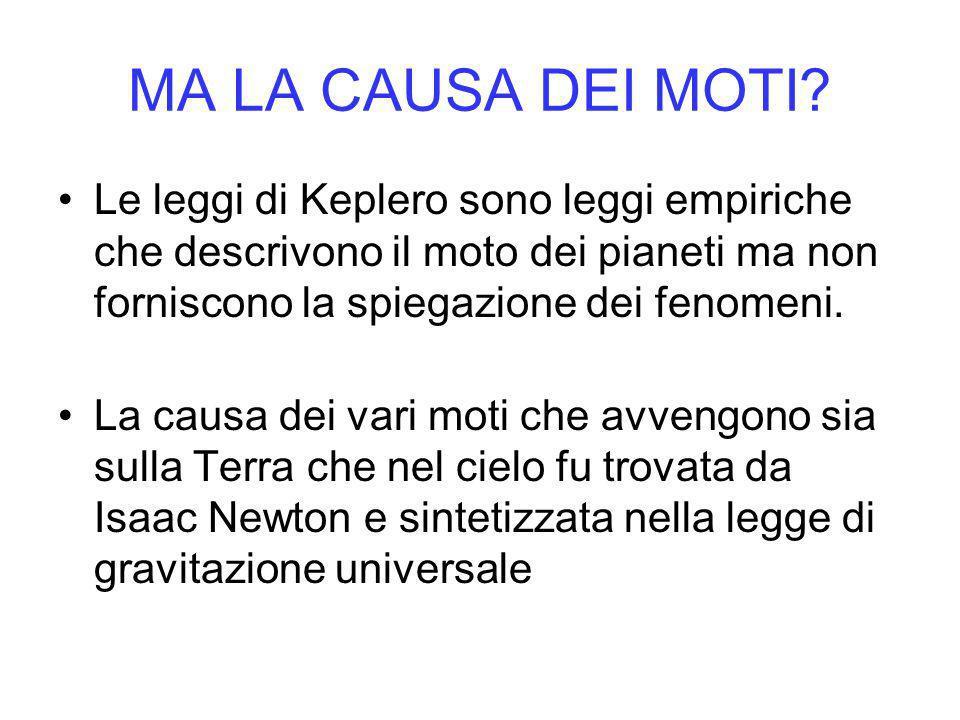 MA LA CAUSA DEI MOTI? Le leggi di Keplero sono leggi empiriche che descrivono il moto dei pianeti ma non forniscono la spiegazione dei fenomeni. La ca