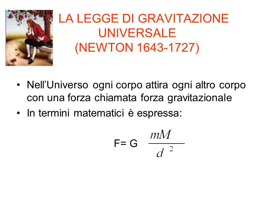 LA LEGGE DI GRAVITAZIONE UNIVERSALE (NEWTON 1643-1727) NellUniverso ogni corpo attira ogni altro corpo con una forza chiamata forza gravitazionale In