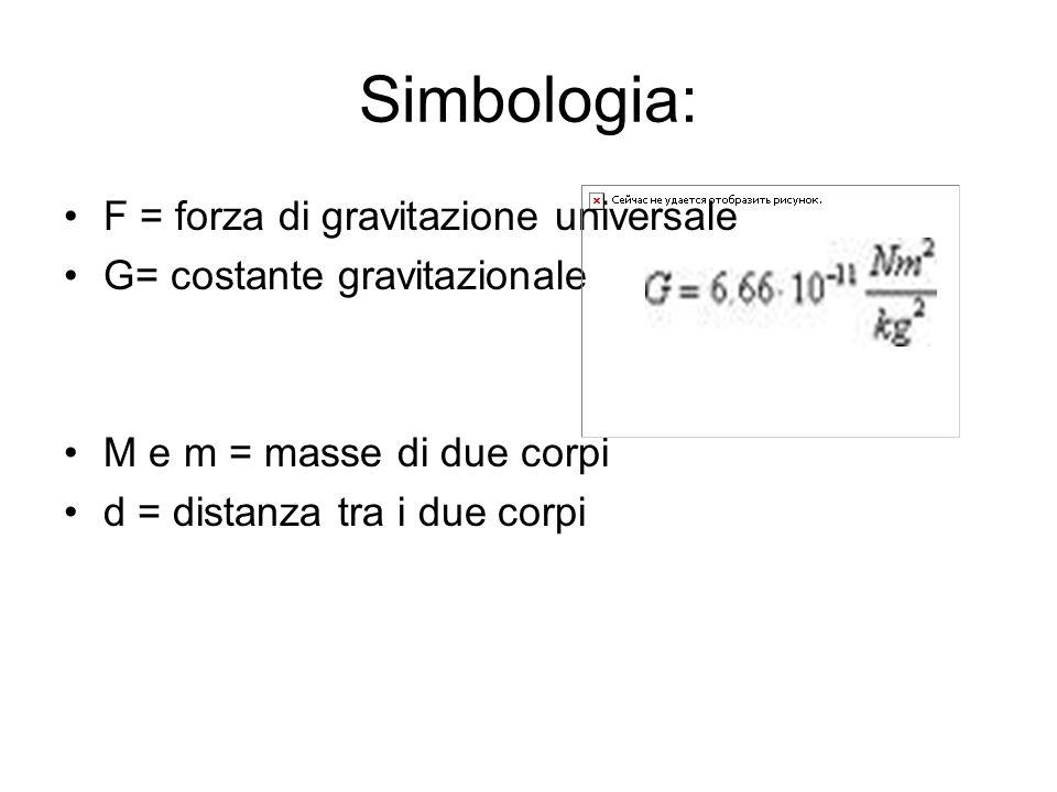 Simbologia: F = forza di gravitazione universale G= costante gravitazionale M e m = masse di due corpi d = distanza tra i due corpi