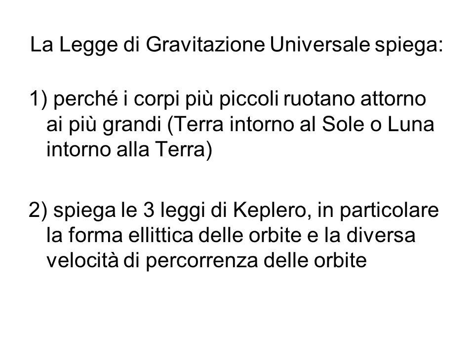 La Legge di Gravitazione Universale spiega: 1) perché i corpi più piccoli ruotano attorno ai più grandi (Terra intorno al Sole o Luna intorno alla Ter