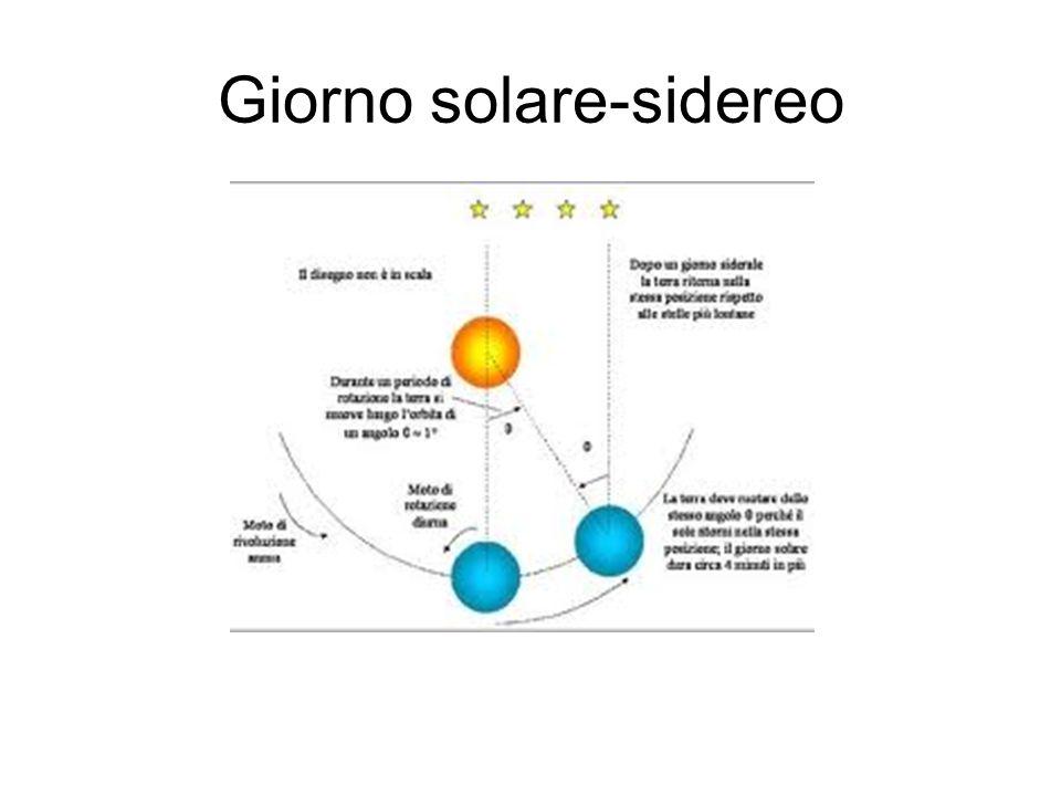 Giorno solare-sidereo