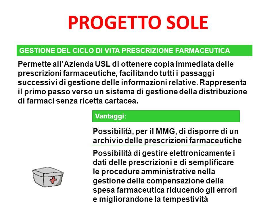 GESTIONE DEL CICLO DI VITA PRESCRIZIONE FARMACEUTICA Permette allAzienda USL di ottenere copia immediata delle prescrizioni farmaceutiche, facilitando
