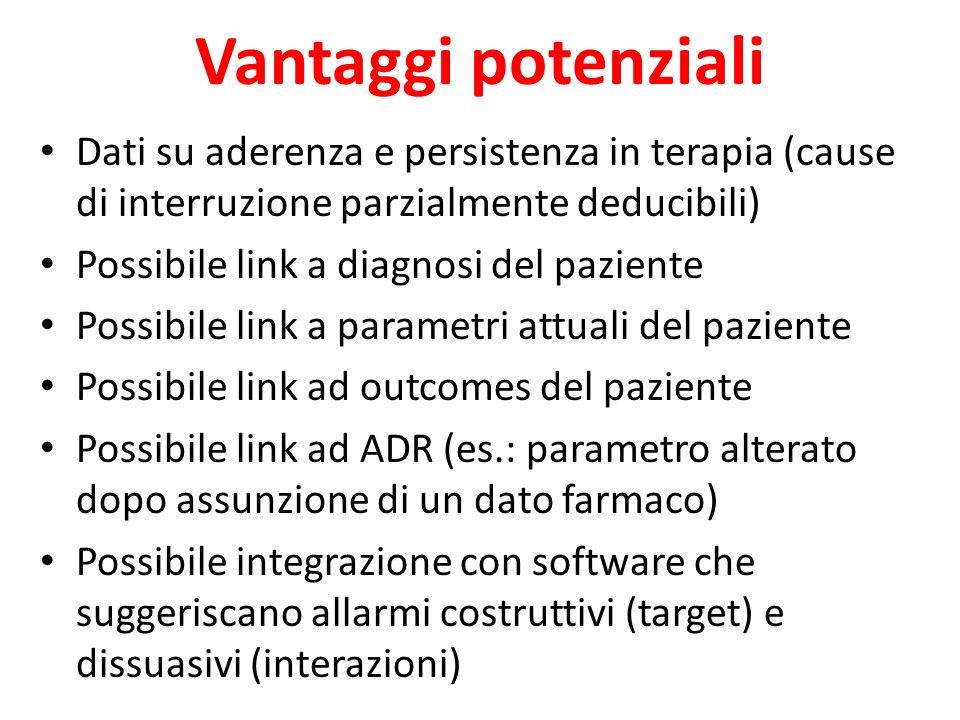 Vantaggi potenziali Dati su aderenza e persistenza in terapia (cause di interruzione parzialmente deducibili) Possibile link a diagnosi del paziente P