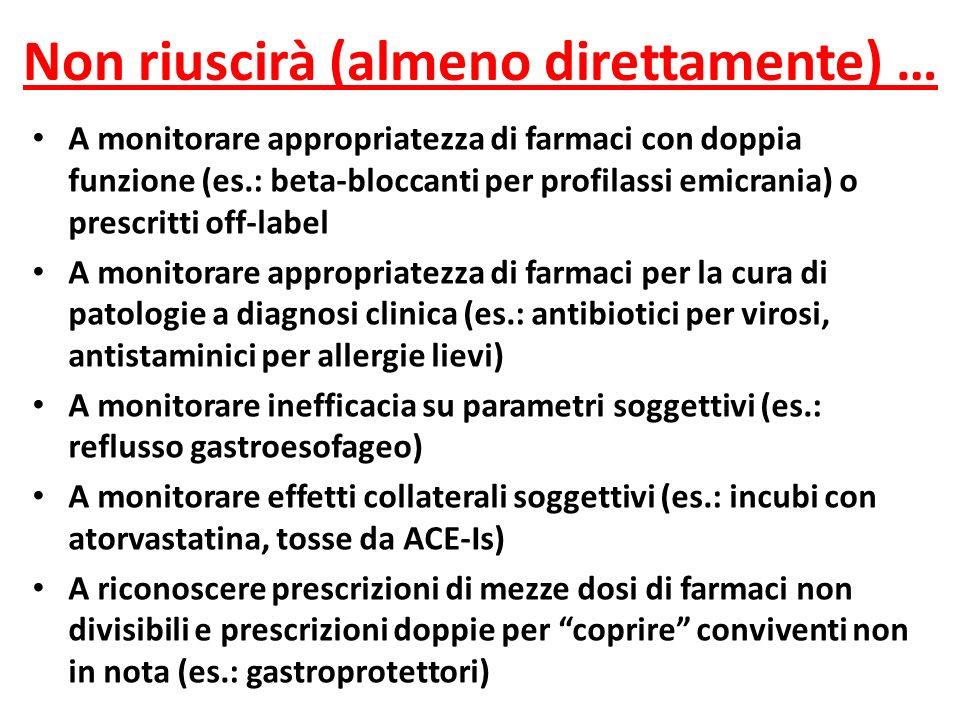 Non riuscirà (almeno direttamente) … A monitorare appropriatezza di farmaci con doppia funzione (es.: beta-bloccanti per profilassi emicrania) o presc