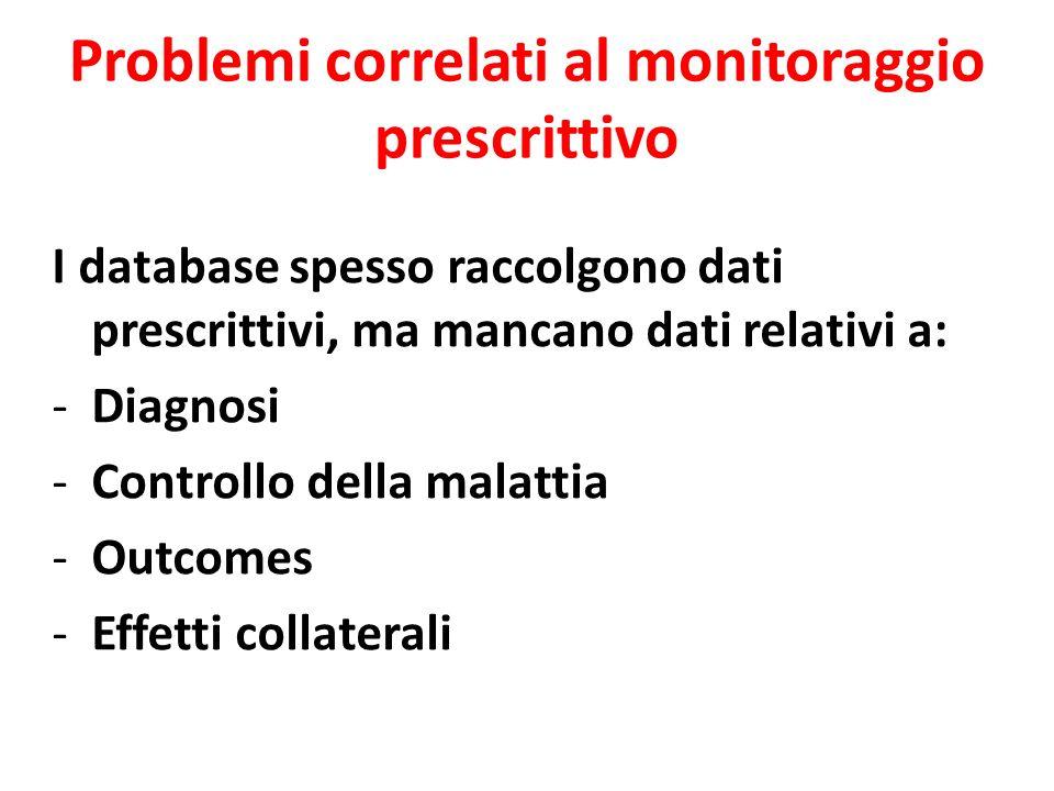 Problemi correlati al monitoraggio prescrittivo I database spesso raccolgono dati prescrittivi, ma mancano dati relativi a: -Diagnosi -Controllo della