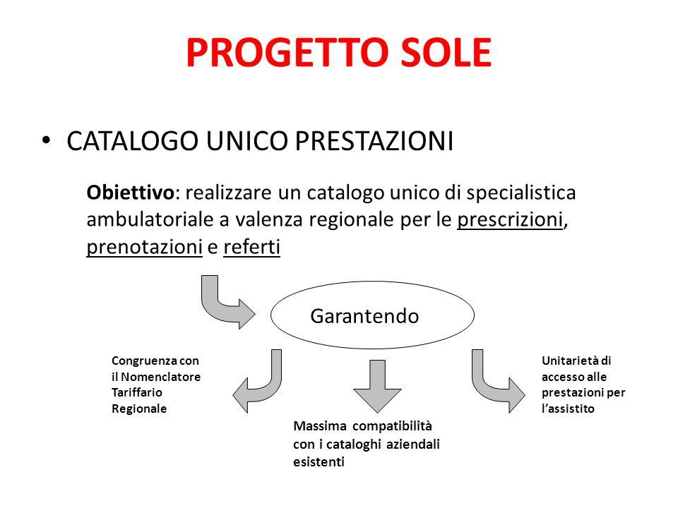 CATALOGO UNICO PRESTAZIONI Obiettivo: realizzare un catalogo unico di specialistica ambulatoriale a valenza regionale per le prescrizioni, prenotazion