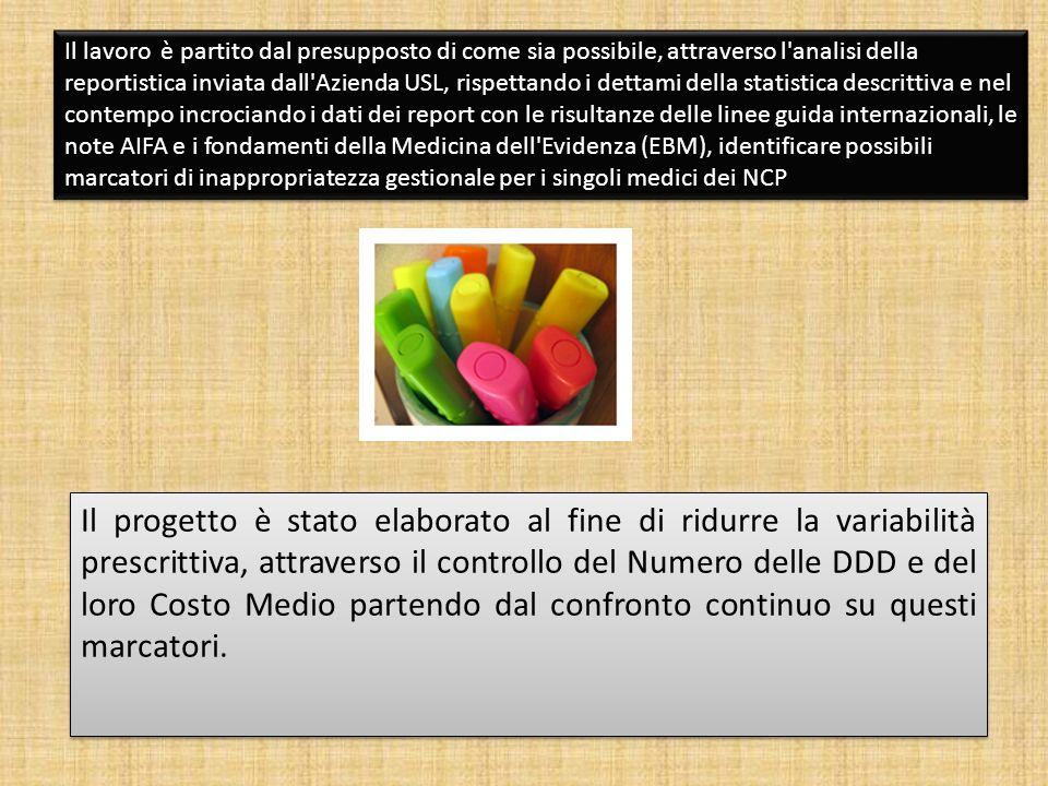Grazie Dr Paolo Maria Rodelli Dr Remo Piroli NCP San Secondo Parmense NCP Fontanellato Ausl Parma Dr Paolo Maria Rodelli Dr Remo Piroli NCP San Secondo Parmense NCP Fontanellato Ausl Parma