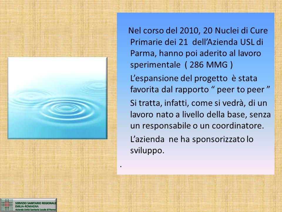 Nel corso del 2010, 20 Nuclei di Cure Primarie dei 21 dellAzienda USL di Parma, hanno poi aderito al lavoro sperimentale ( 286 MMG ) Lespansione del progetto è stata favorita dal rapporto peer to peer Si tratta, infatti, come si vedrà, di un lavoro nato a livello della base, senza un responsabile o un coordinatore.