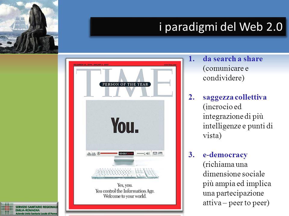 C.M.S. Aggiornamento Informazione Indicizzazione Creazione condivisa