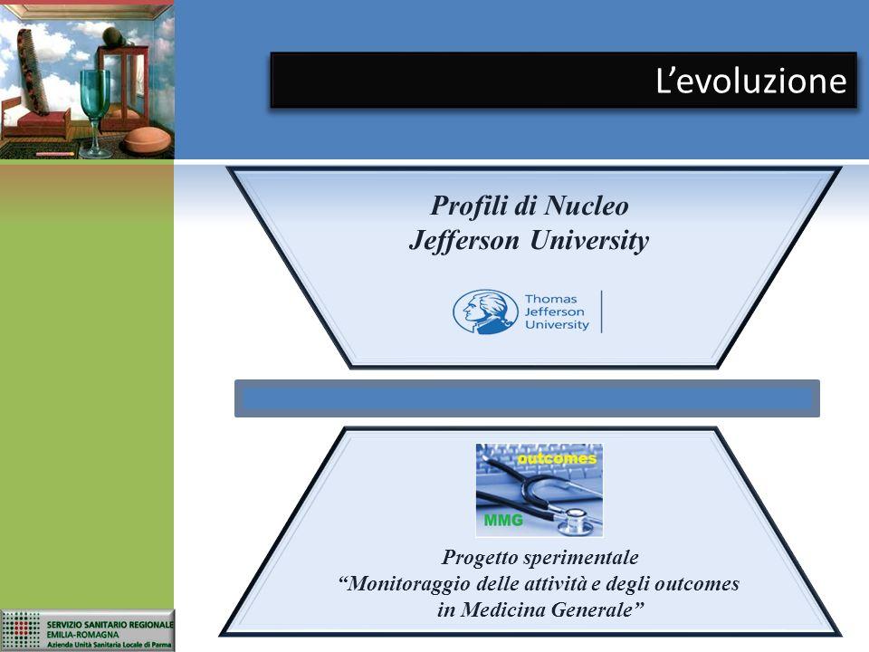 Progetto sperimentale Monitoraggio delle attività e degli outcomes in Medicina Generale Profili di Nucleo Jefferson University