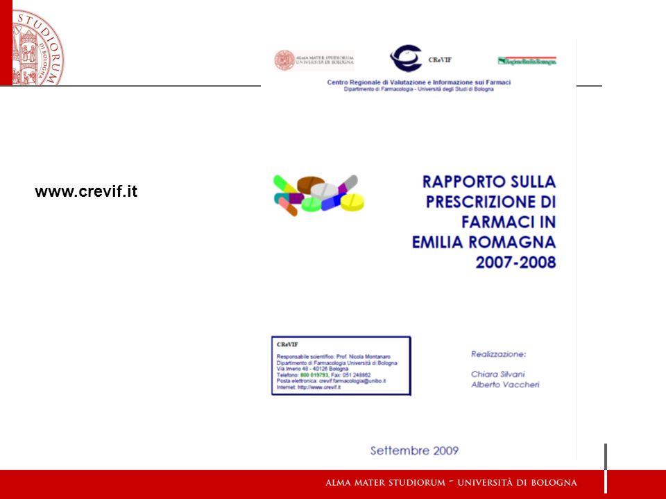 www.crevif.it