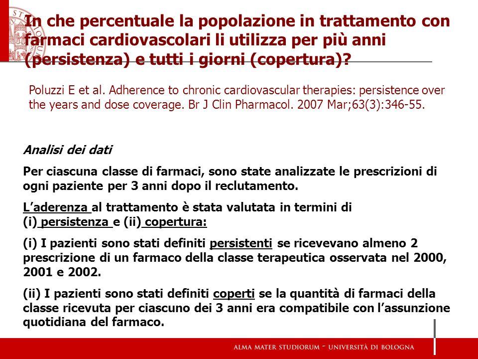 In che percentuale la popolazione in trattamento con farmaci cardiovascolari li utilizza per più anni (persistenza) e tutti i giorni (copertura)? Polu