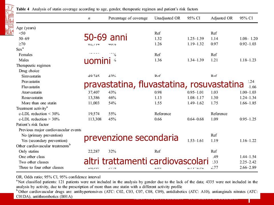 50-69 anni uomini pravastatina, fluvastatina, rosuvastatina prevenzione secondaria altri trattamenti cardiovascolari