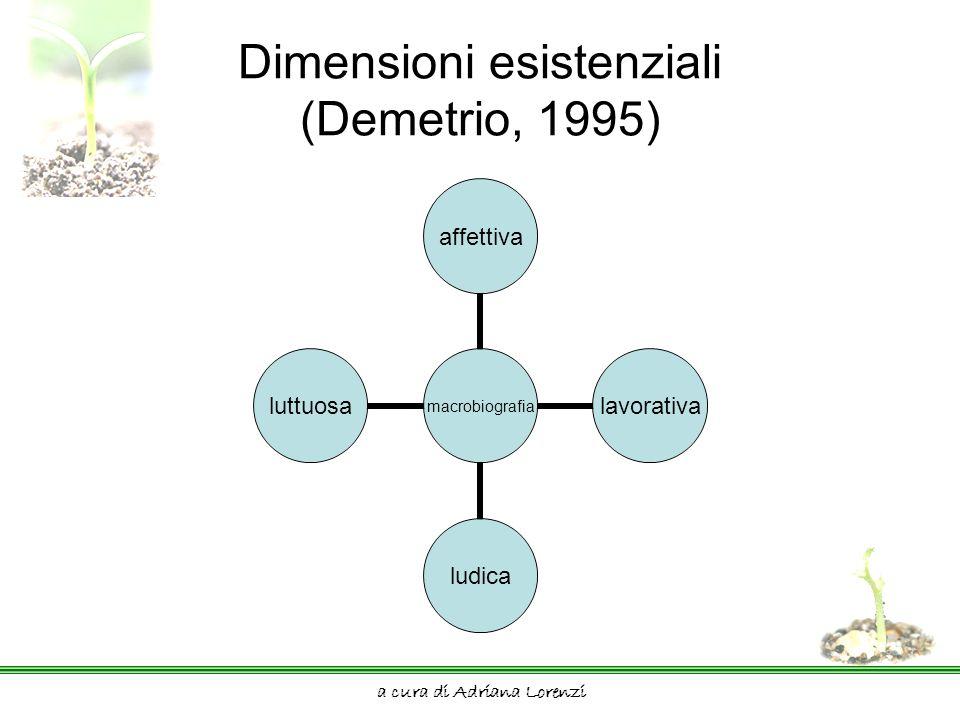 a cura di Adriana Lorenzi Dimensioni esistenziali (Demetrio, 1995) macrobiografia affettivalavorativaludicaluttuosa