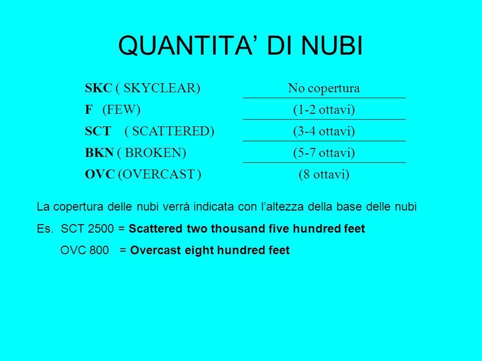 QUANTITA DI NUBI SKC ( SKYCLEAR)No copertura F (FEW)(1-2 ottavi) SCT ( SCATTERED)(3-4 ottavi) BKN ( BROKEN)(5-7 ottavi) OVC (OVERCAST )(8 ottavi) La copertura delle nubi verrà indicata con laltezza della base delle nubi Es.