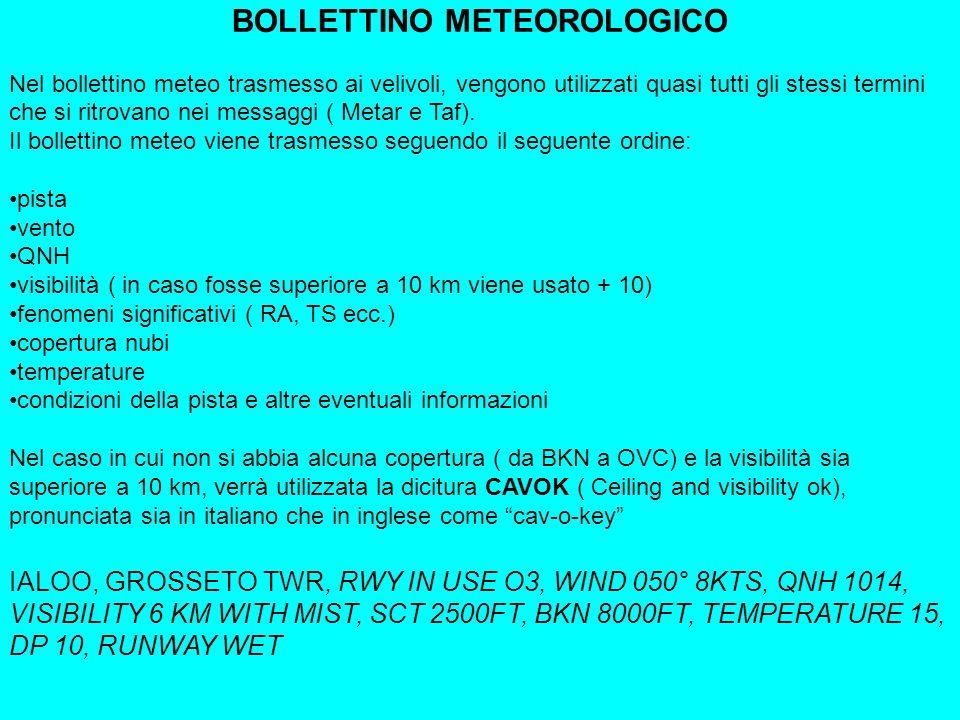 BOLLETTINO METEOROLOGICO Nel bollettino meteo trasmesso ai velivoli, vengono utilizzati quasi tutti gli stessi termini che si ritrovano nei messaggi ( Metar e Taf).