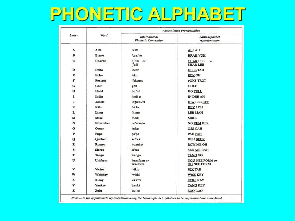 PHONETIC ALPHABET - NUMBERS