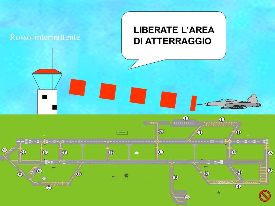 LIBERATE LAREA DI ATTERRAGGIO Rosso intermittente