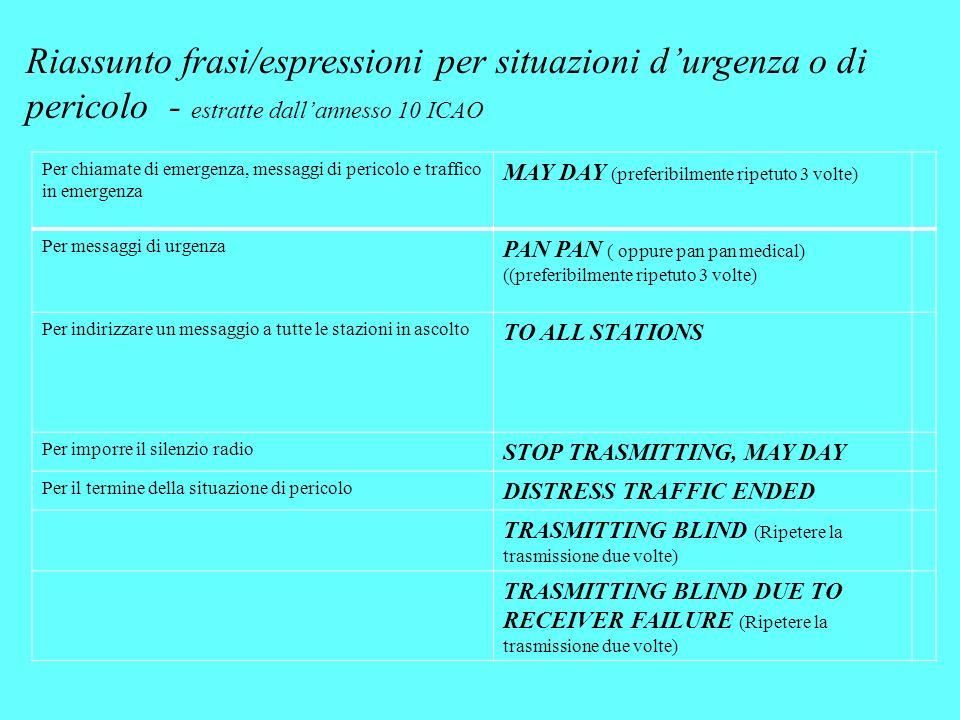 Riassunto frasi/espressioni per situazioni durgenza o di pericolo - estratte dallannesso 10 ICAO Per chiamate di emergenza, messaggi di pericolo e tra