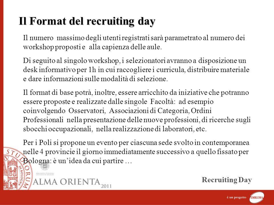 Il Format del recruiting day Recruiting Day Il numero massimo degli utenti registrati sarà parametrato al numero dei workshop proposti e alla capienza