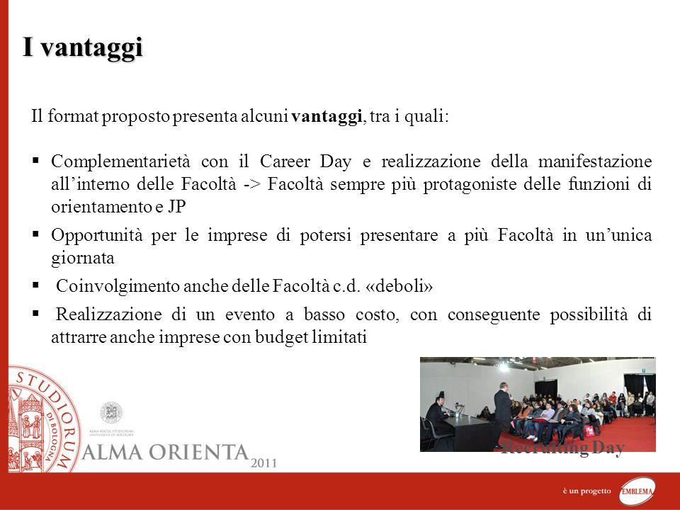 I vantaggi Il format proposto presenta alcuni vantaggi, tra i quali: Complementarietà con il Career Day e realizzazione della manifestazione allintern