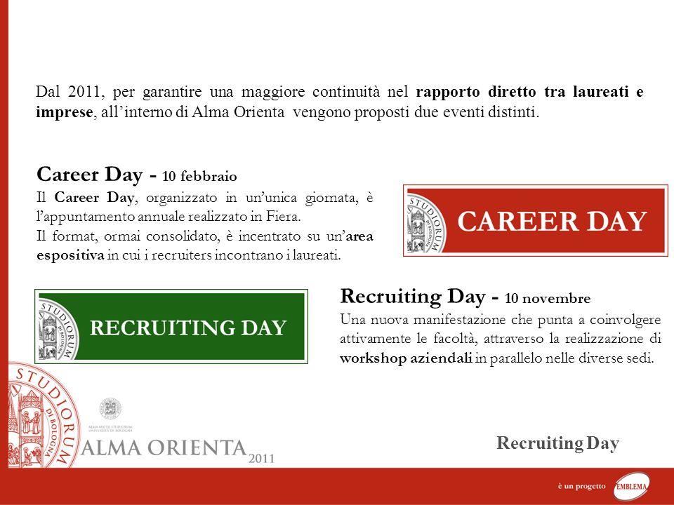 Career Day - 10 febbraio Il Career Day, organizzato in ununica giornata, è lappuntamento annuale realizzato in Fiera. Il format, ormai consolidato, è
