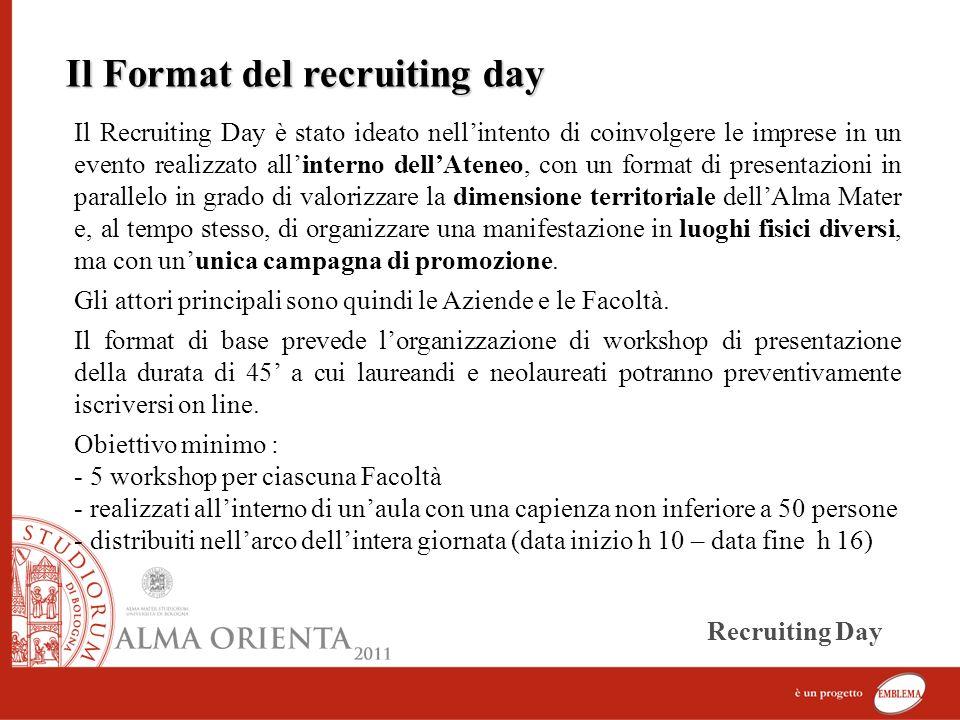 Il Format del recruiting day Recruiting Day Il Recruiting Day è stato ideato nellintento di coinvolgere le imprese in un evento realizzato allinterno