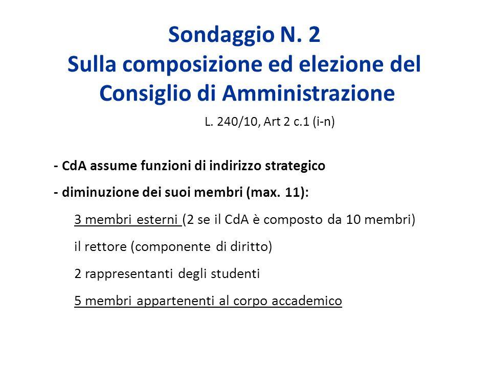 Sondaggio N. 2 Sulla composizione ed elezione del Consiglio di Amministrazione L.