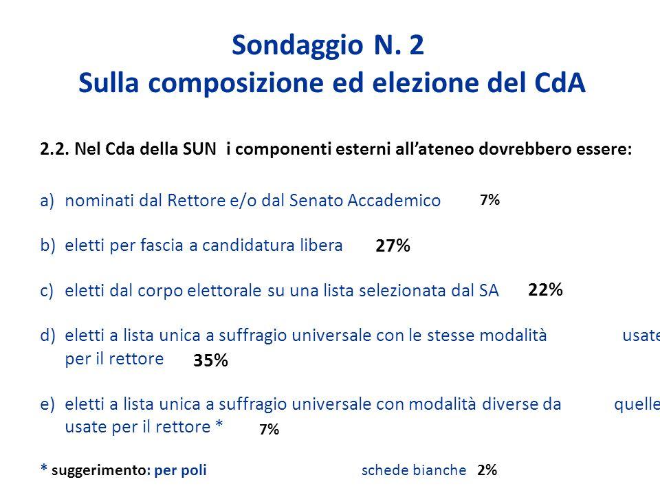 Sondaggio N.3 - Sulla composizione ed elezione del SENATO ACCADEMICO L.