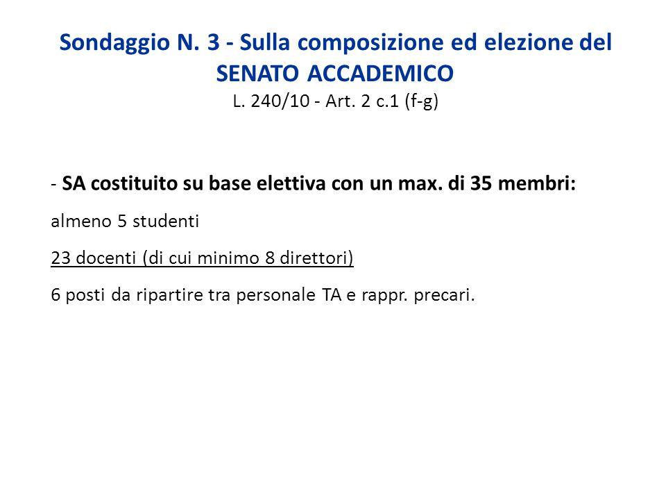 Sondaggio N. 3 - Sulla composizione ed elezione del SENATO ACCADEMICO L.