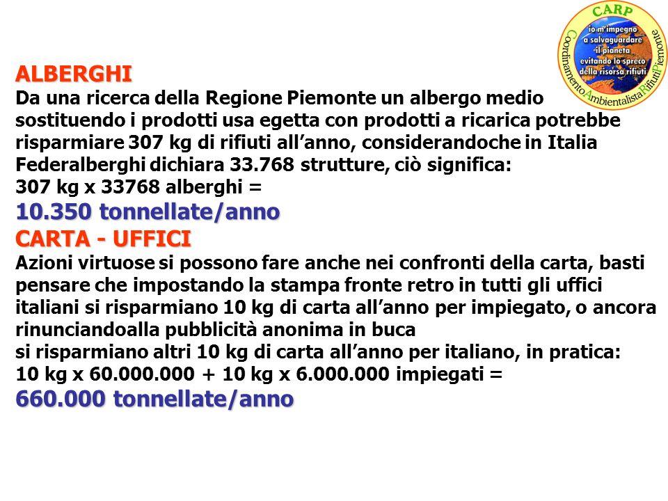ALBERGHI Da una ricerca della Regione Piemonte un albergo medio sostituendo i prodotti usa egetta con prodotti a ricarica potrebbe risparmiare 307 kg