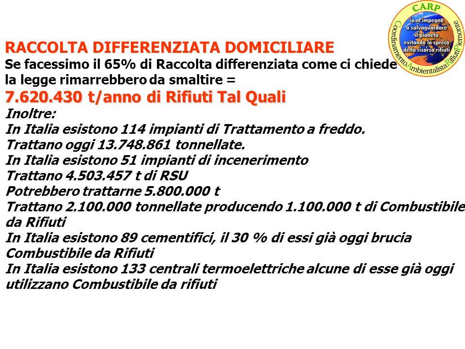 RACCOLTA DIFFERENZIATA DOMICILIARE Se facessimo il 65% di Raccolta differenziata come ci chiede la legge rimarrebbero da smaltire = 7.620.430 t/anno di Rifiuti Tal Quali Inoltre: In Italia esistono 114 impianti di Trattamento a freddo.