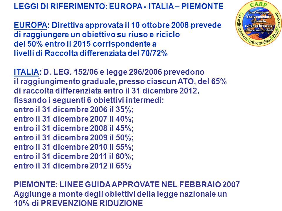 LEGGI DI RIFERIMENTO: EUROPA - ITALIA – PIEMONTE EUROPA: Direttiva approvata il 10 ottobre 2008 prevede di raggiungere un obiettivo su riuso e riciclo del 50% entro il 2015 corrispondente a livelli di Raccolta differenziata del 70/72% ITALIA: D.
