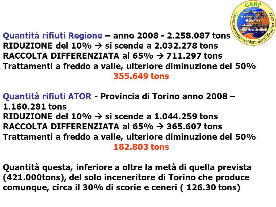 Quantità rifiuti Regione – anno 2008 - 2.258.087 tons RIDUZIONE del 10% si scende a 2.032.278 tons RACCOLTA DIFFERENZIATA al 65% 711.297 tons Trattamenti a freddo a valle, ulteriore diminuzione del 50% 355.649 tons Quantità rifiuti ATOR - Provincia di Torino anno 2008 – 1.160.281 tons RIDUZIONE del 10% si scende a 1.044.259 tons RACCOLTA DIFFERENZIATA al 65% 365.607 tons Trattamenti a freddo a valle, ulteriore diminuzione del 50% 182.803 tons Quantità questa, inferiore a oltre la metà di quella prevista (421.000tons), del solo inceneritore di Torino che produce comunque, circa il 30% di scorie e ceneri ( 126.30 tons)
