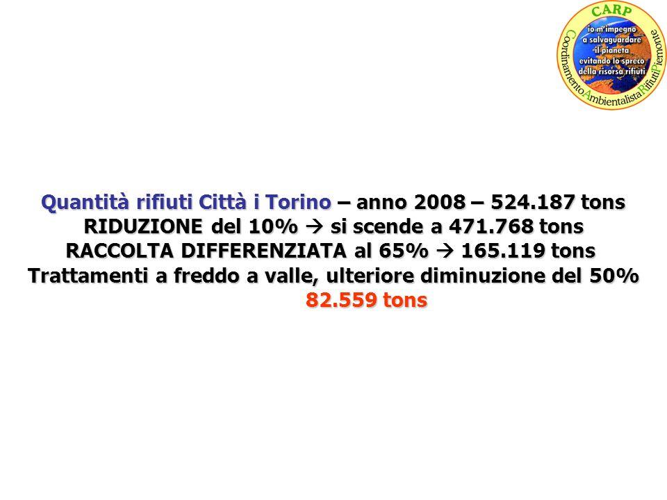 Quantità rifiuti Città i Torino – anno 2008 – 524.187 tons RIDUZIONE del 10% si scende a 471.768 tons RACCOLTA DIFFERENZIATA al 65% 165.119 tons Trattamenti a freddo a valle, ulteriore diminuzione del 50% 82.559 tons