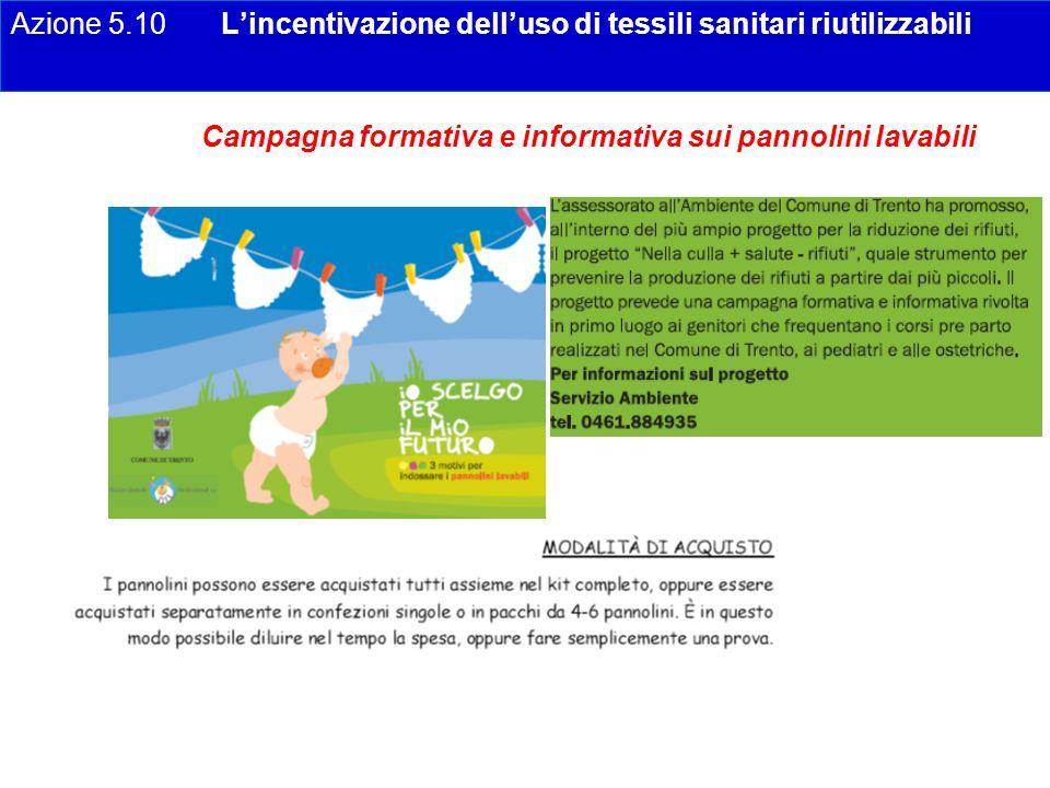 Azione 5.10 Lincentivazione delluso di tessili sanitari riutilizzabili Campagna formativa e informativa sui pannolini lavabili