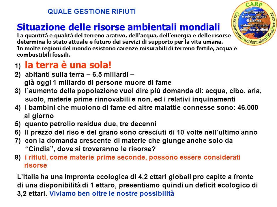 Roma, 6 aprile – La Terra è al collasso.